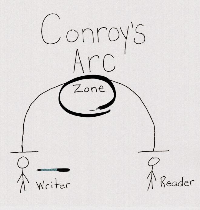 Conroy's Arc
